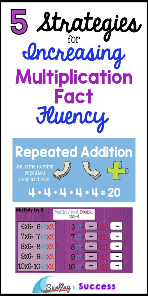 5 Strategies for Increasing Multiplication Fact Fluency