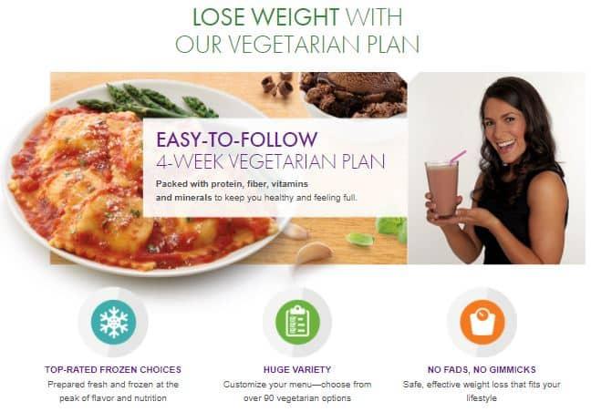 Nutrisystem Vegan Diet