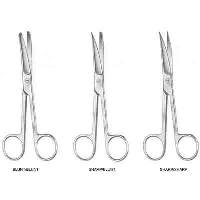 scissors as surgical instrument