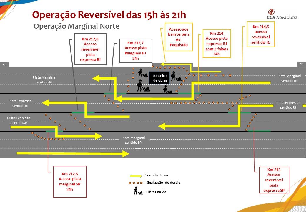 Obras do novo trevo da Jacu Pêssego: Nova etapa exige mudanças de tráfego sentido RJ e libera pista expressa sentido SP em Guarulhos