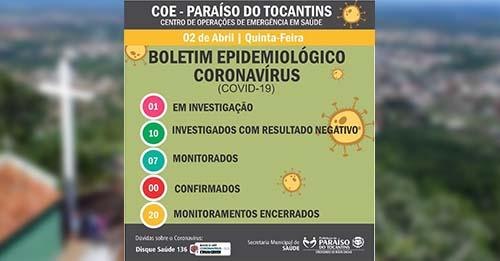 Paraíso do Tocantins segue sem casos confirmados de Covid-19 até esta quinta, 2