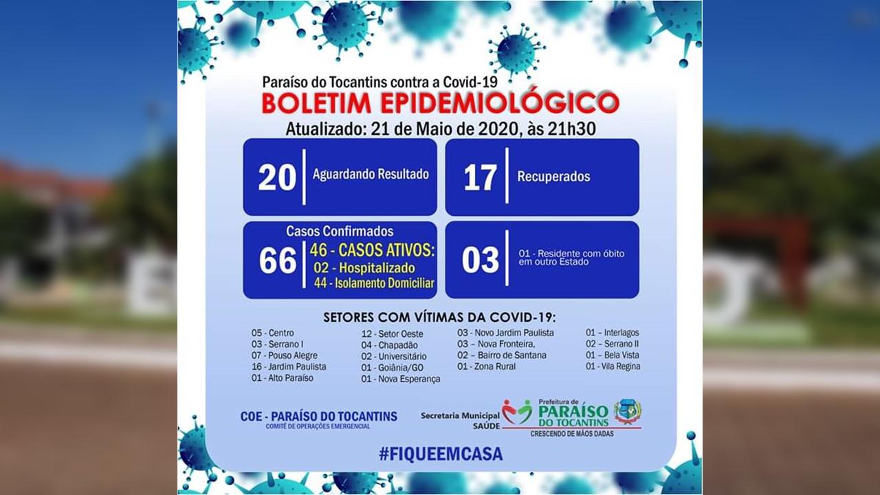 Paraíso do Tocantins comemora mais um paciente recuperado da Covid-19