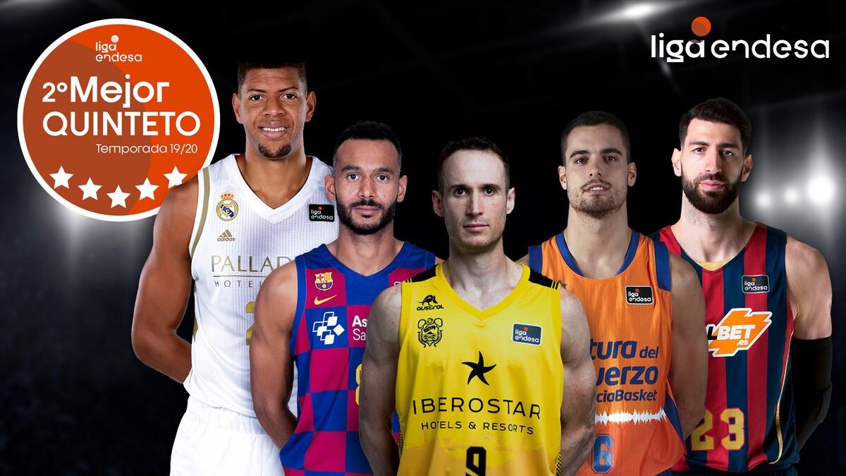 Marcelinho Huertas integra o segundo quinteto da temporada 2019/2020 da Liga ACB