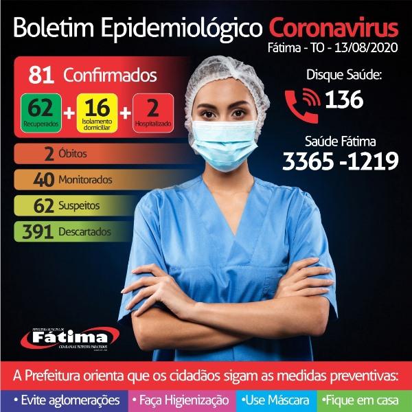 Município de Fátima tem quatro novos casos de coronavírus; 18 pessoas ainda se recuperam da doença