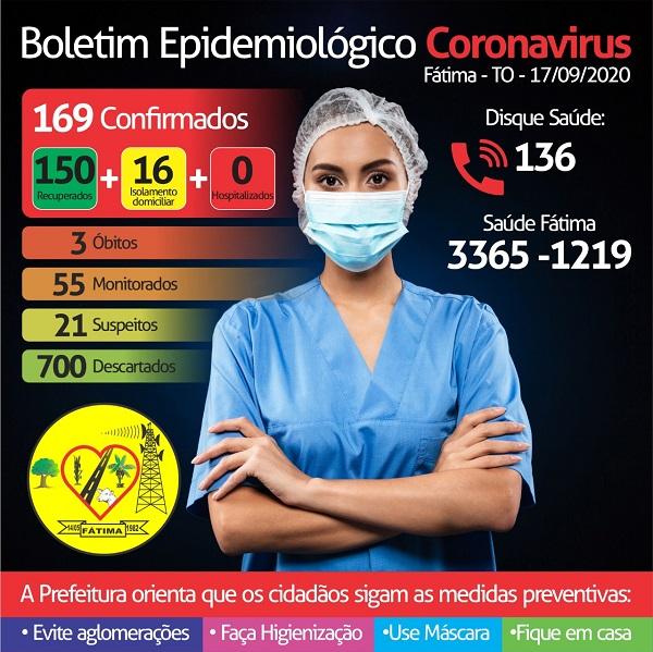 Mais dois pacientes são recuperados da Covid-19 em Fátima
