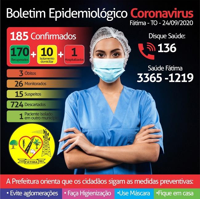Coronavírus: Município de Fátima contabiliza dois novos casos e anuncia Centro de Atendimento da Covid-19