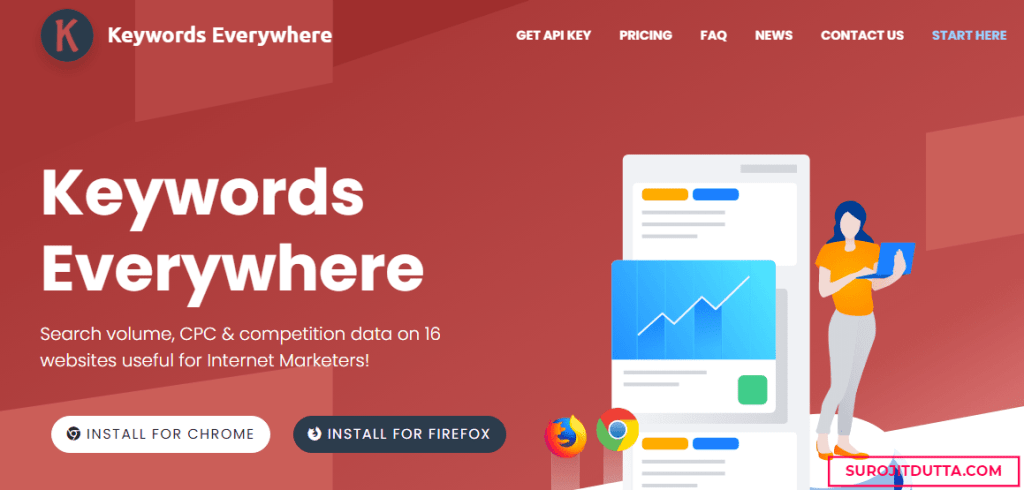 Keywordeverywhere- Free Keyword Research Tools
