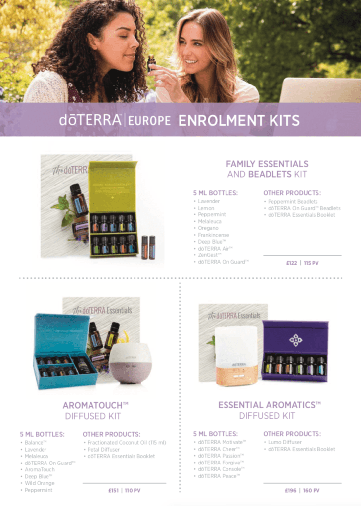 Buy doTERRA essential oils starter kits in the UK and Europe at the best prices