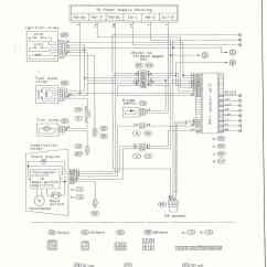 2000 Subaru Outback Engine Diagram 2006 Sterling Truck Wiring Diagrams Surrealmirage - Legacy Swap Electrical Info & Notes