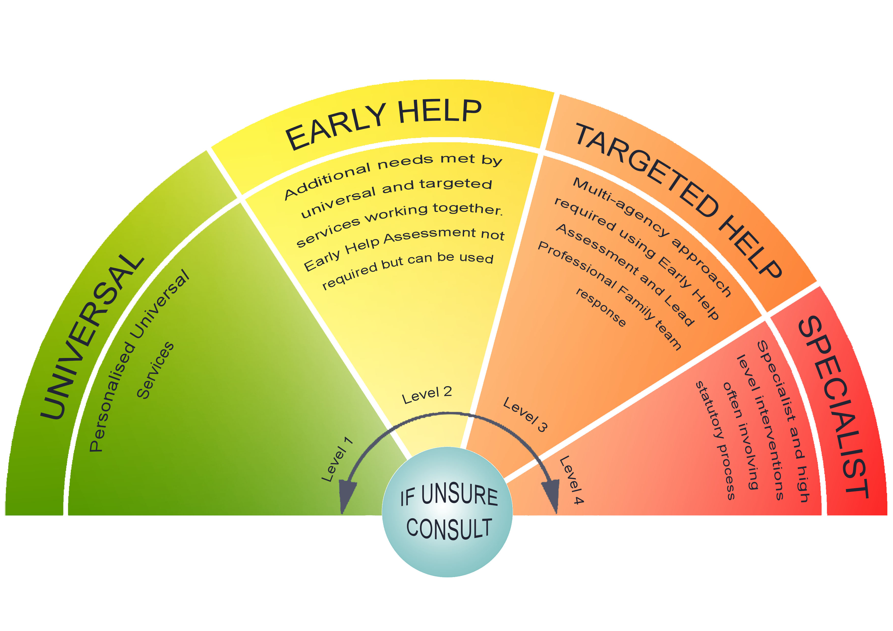 4 2 Surrey Early Help And Effective Family Resilience
