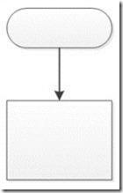 Visio Connector Arrow : visio, connector, arrow, Favorite, Visio, Tricks, Archive, Insights, (2006-2018)