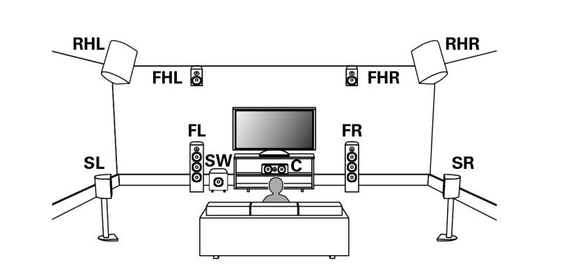 Vor Auro-3D- und DTS-X-Update: Denon überarbeitetet