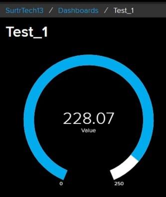MQTT Test