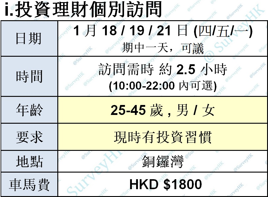 i投資理財個人訪問 (10/1) [ </p>                              <h3 class=