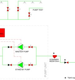 nff wet pipe and deluge systems kitchen ansul fire suppression system deluge fire suppression system wiring diagram [ 2560 x 1581 Pixel ]