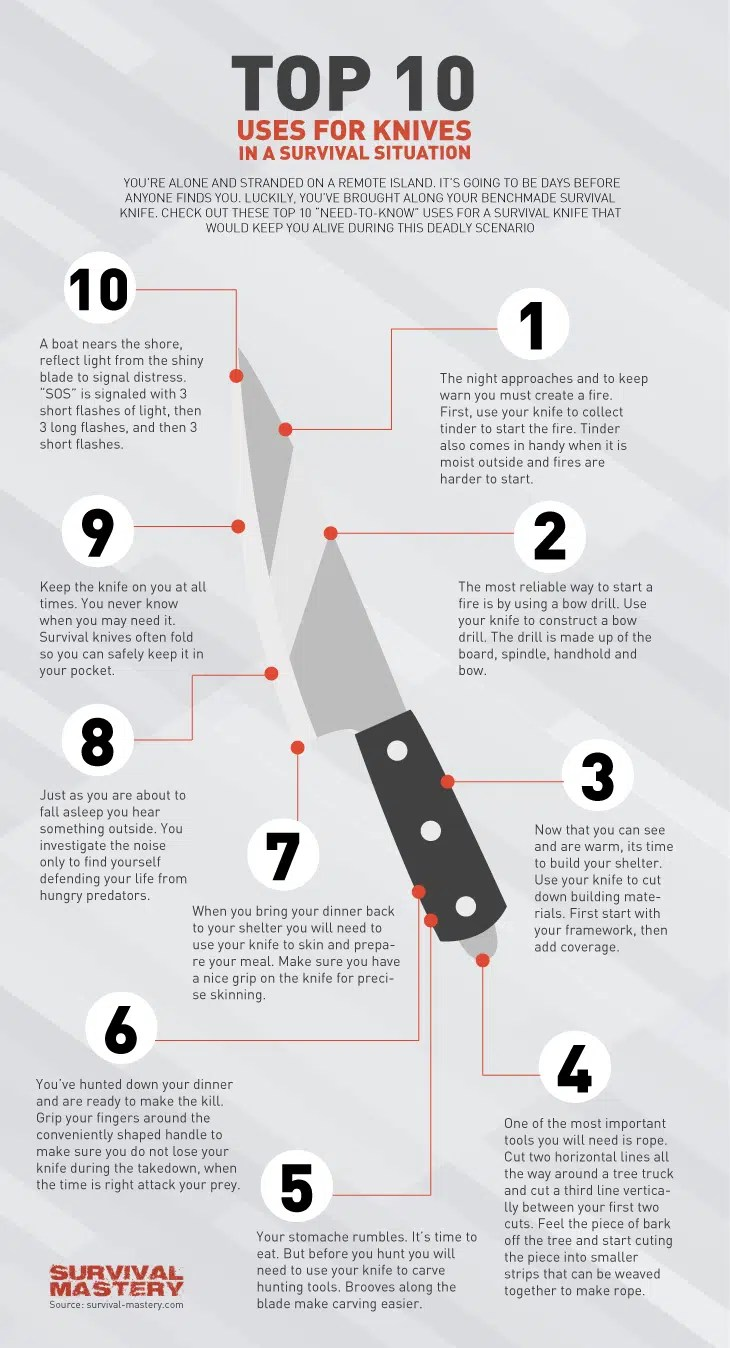 How to Make A Knife: DIY Pocket, Hunting and Survival Knifes