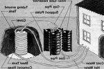 Biomeiler Kompastheizung