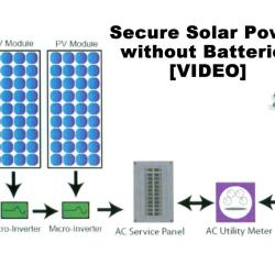 Secure Solar Power without Batteries