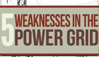 power grid failure, electrical grid weaknesses, threats to our power grid and US power grid vulnerabilities