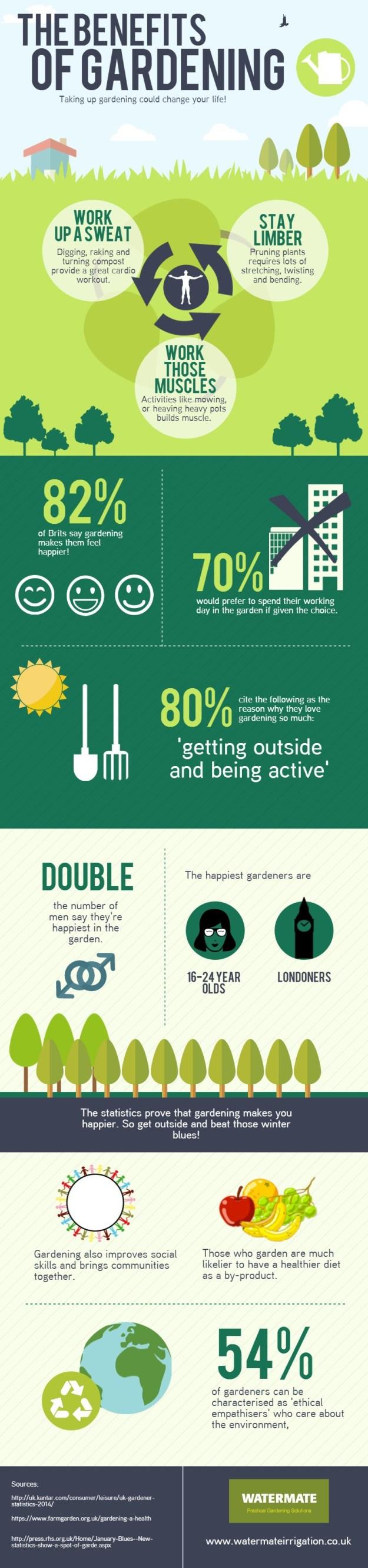 9 Winter Gardening Tips for Preppers