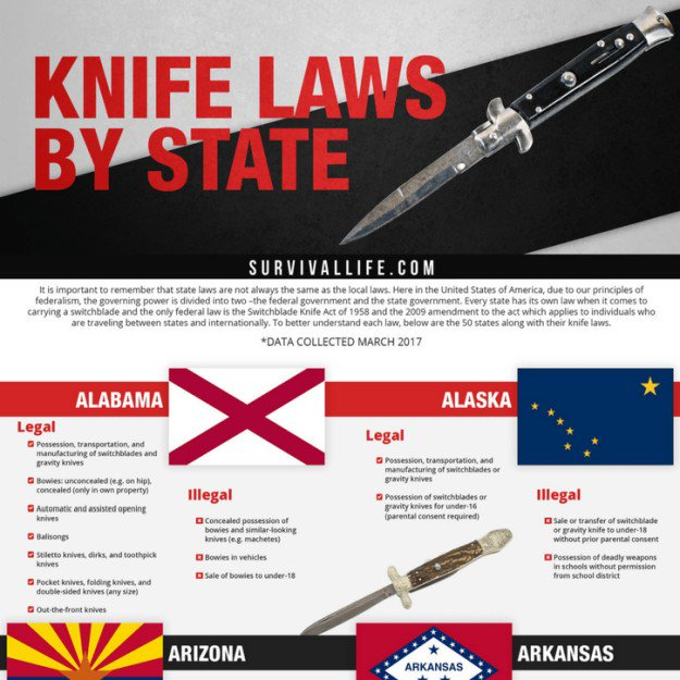 Infographic| | Are Switchblades Legal? Knife Laws By State