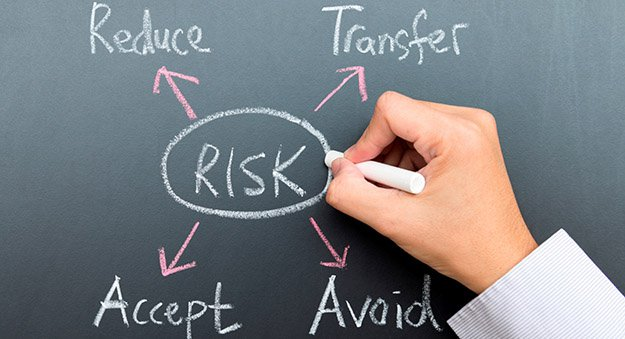 Analyze the Risks and Develop Scenarios | Survival Life's 10-Step Guide To Emergency Preparedness