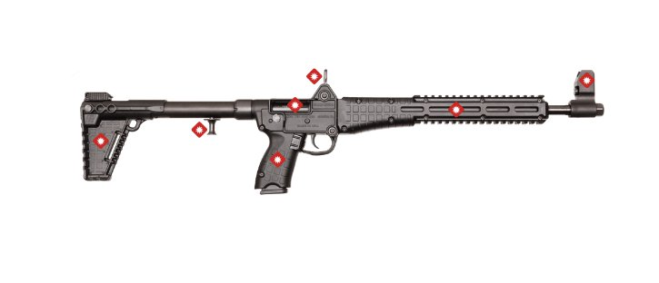 Go-Bag Guns | Getting Your Guns In Order