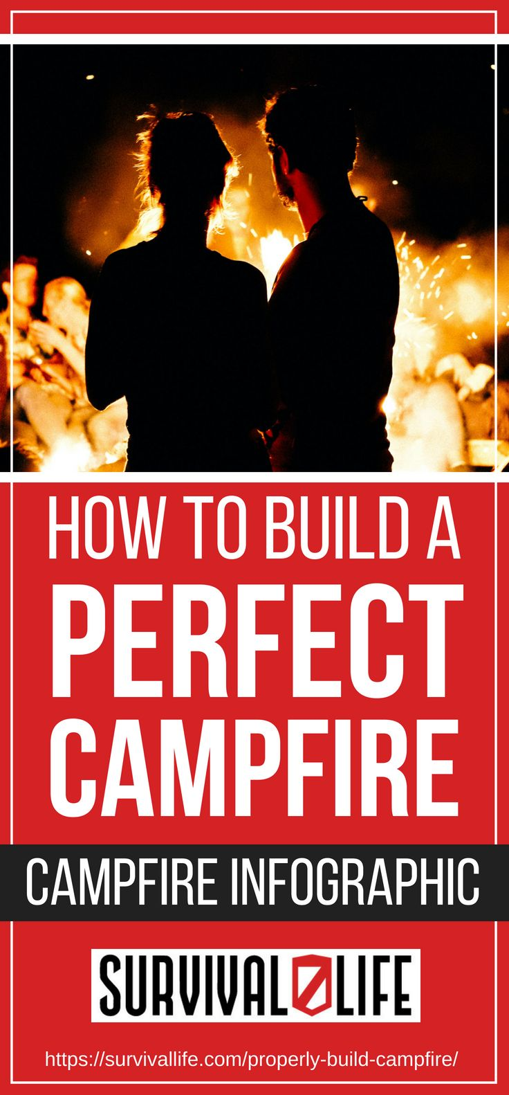 Placard   Campfire Infographic   How To Build The Perfect Campfire