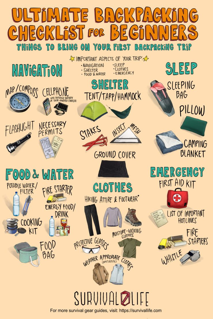 Ultimate Backpacking Checklist Infographics