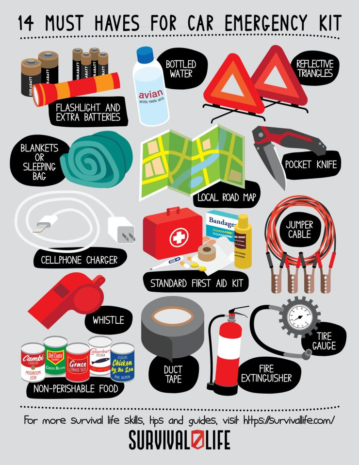 14 Must Haves for Car Emergency Kit edit