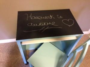 Chalk Board Desk Top Ikea Hack Desk
