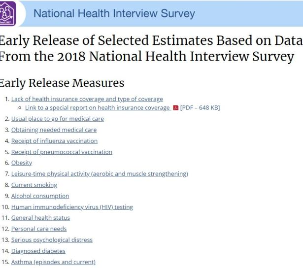 National Health and Nutrition Examination Survey