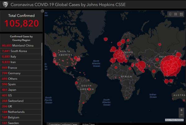 About the Coronavirus