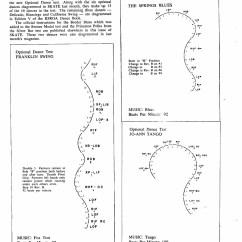 Ray And Skate Diagram Stator Plate Wiring Classic Art Skating Magazine 1961