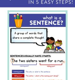 Writing Sentences in First Grade - Susan Jones [ 1500 x 1000 Pixel ]