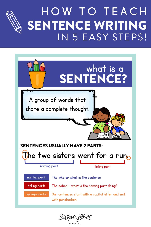 medium resolution of Writing Sentences in First Grade - Susan Jones
