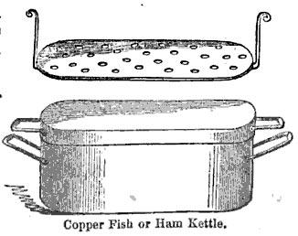 fishkettle