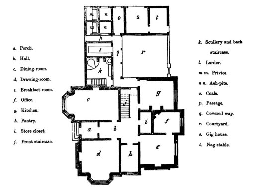 Plan No. 3.—An example of this class of farm house is given in the following drawing, representing a house near Wisbeach, erected by Mr. John Beasley, of Chapel Brampton, Northampton, for the Right Honourable the Lord Overstone, in the year 1860.