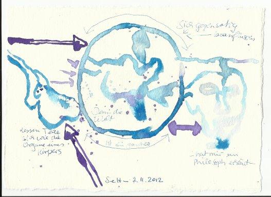 Die Teile beeinflussen sich(c) Zeichnung von Susanne Haun