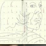 Selbstportrait Tagebuch September Übersicht (c) Zeichnung von Susanne Haun