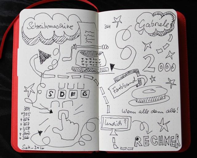 Sketchnote Sketchnote zur Schreibmaschine Gabriele (c) Susanne Haun