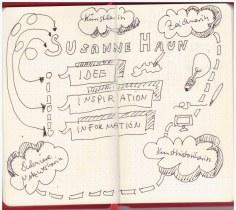 1. Versuch - Kontakt (c) Sketchnote von Susanne Haun