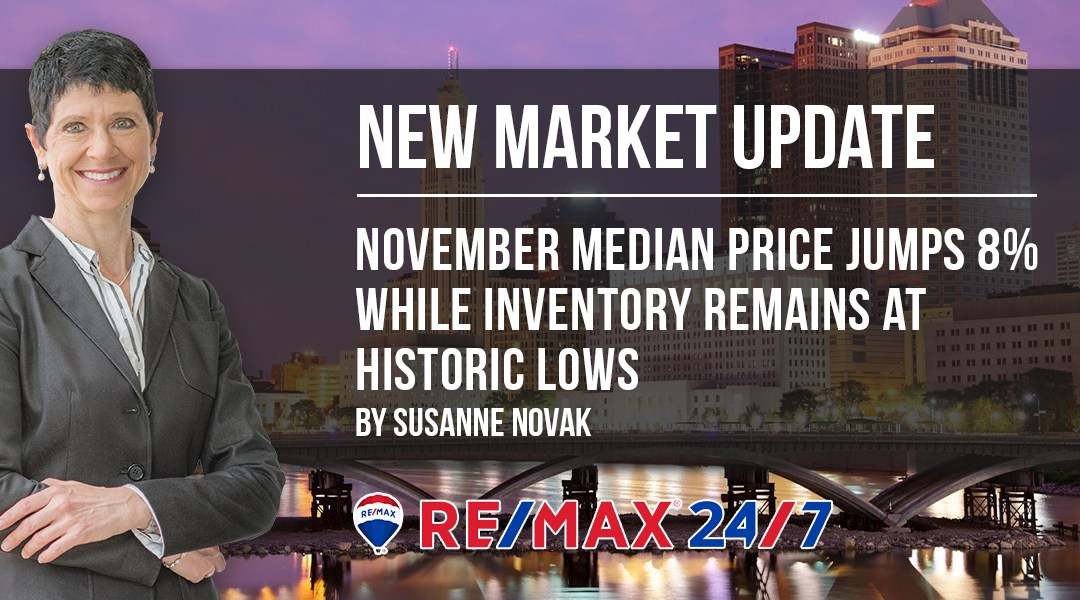 Market Update: Median Price Jumps 8% while Inventory Remains at Historic Lows