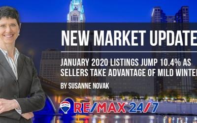 Market Update: Listings Jump 10.4% as Sellers Take Advantage of Mild Winter