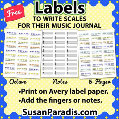 Labels for 5-finger scales