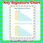 Blank Major Key Signature Chart