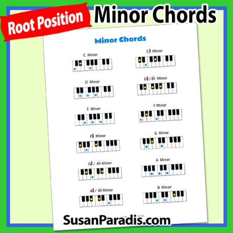 Illustration of all the minor chords in root position.