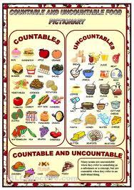 Contoh Countable And Uncountable Noun : contoh, countable, uncountable, Countable, Uncountable, Susinursusilawati