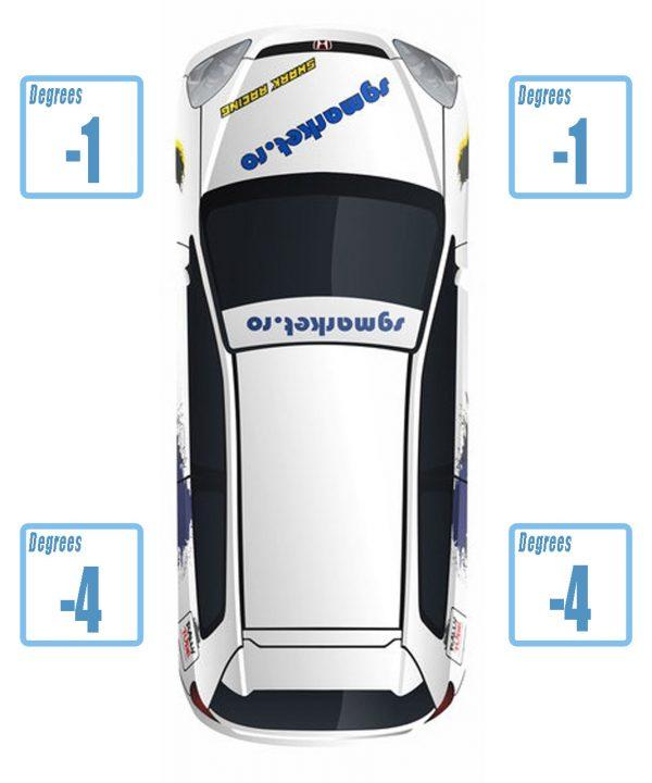 BTCC & Touring Cars – Applications In Motorsport