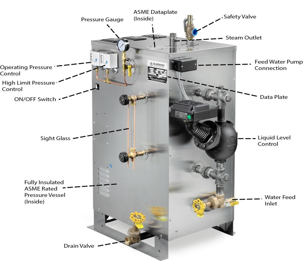 Slantfin Natural Gas Boiler with 150,000 BTU Input 110,000 Output BTU Intermittent Electronic Ignition